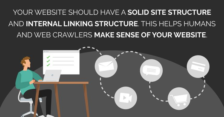 a solid site structure and internal linking structure are important to help web crawlers make sense of your site
